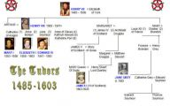 Queen Elizabeth Ii Family Tree 1 Widescreen Wallpaper