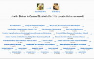 Queen Elizabeth Ii Family Tree 13 Wide Wallpaper