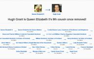 Queen Elizabeth Ii Family Tree 14 Hd Wallpaper