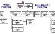 Queen Elizabeth Ii Family Tree 16 Background