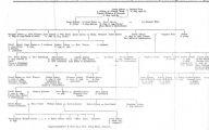 Queen Elizabeth Ii Family Tree 2 Hd Wallpaper