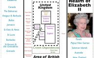 Queen Elizabeth Ii Family Tree 21 Hd Wallpaper