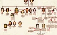 Queen Elizabeth Ii Family Tree 30 Cool Wallpaper