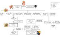Queen Elizabeth Ii Family Tree 4 Background
