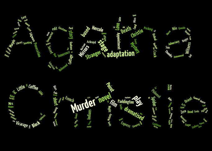 Complete Works Of Agatha Christie 27 Desktop Background