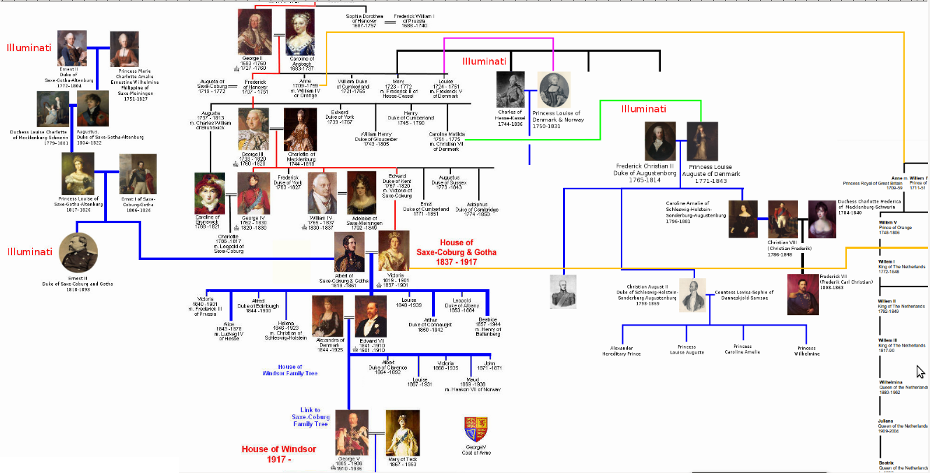 Queen Elizabeth Ii Family Tree 5 Widescreen Wallpaper